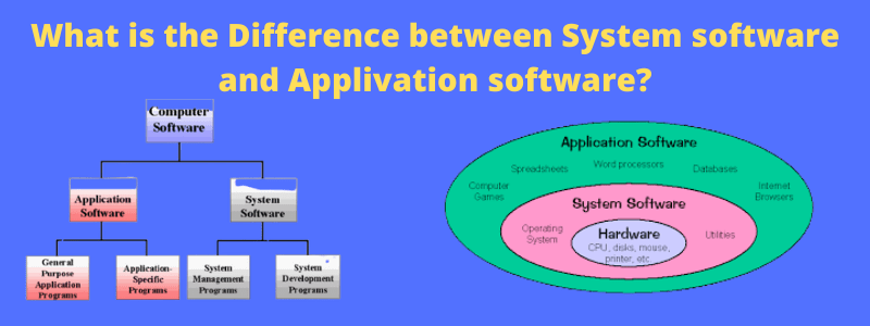 Difference-between-System-software-and-Applivation-software.